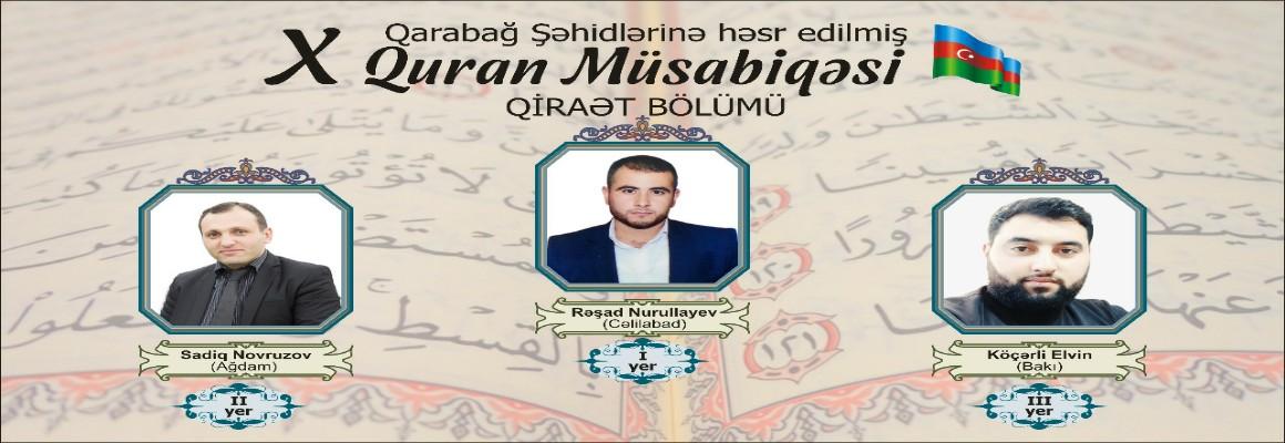 Dekabr ayının 21-dən Azərbaycanda 10-cu Quran müsabiqəsi başladı.